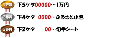 2016年年賀状当選番号表
